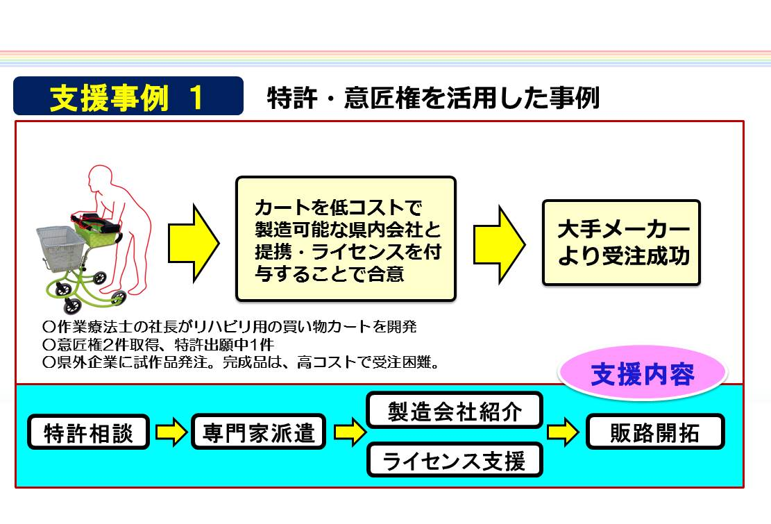 支援事例1(ショッピングカート)