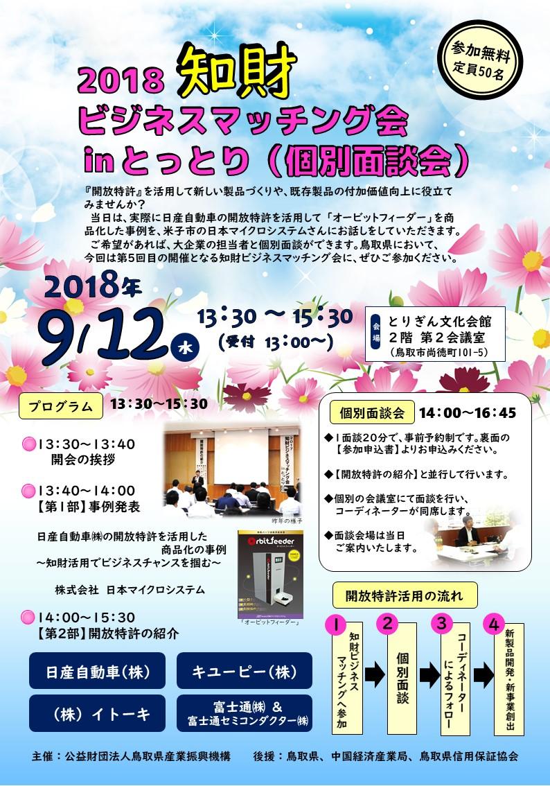 (終了しました)9/12開催『2018知財ビジネスマッチング会inとっとり(個別面談会)』参加者募集