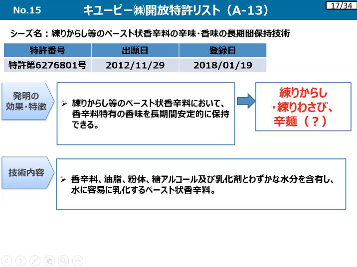 キユーピー株式会社