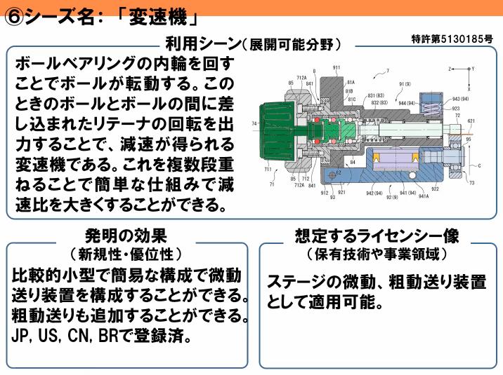 株式会社ミツトヨ